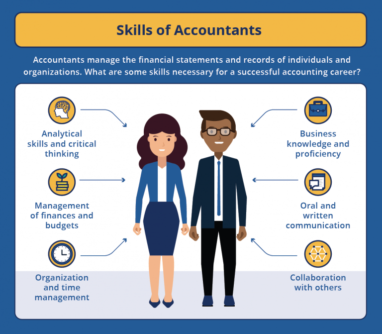 Do You Have An Accounting Degree, But Don't Want To Be An Accountant?